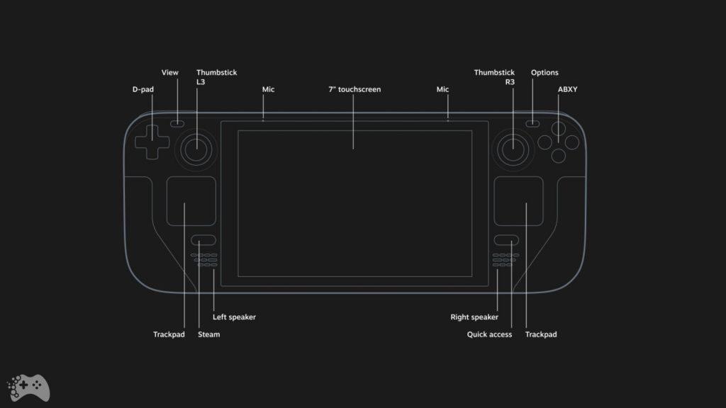 Steam Deck premiera